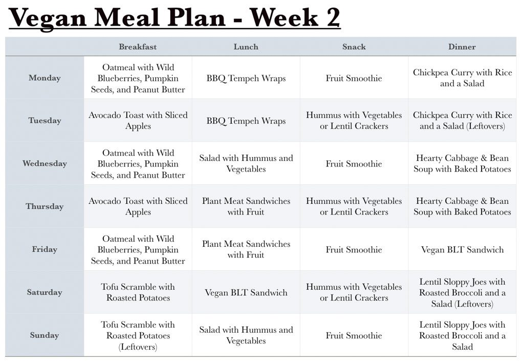 Vegan Meal Plan - Week 2