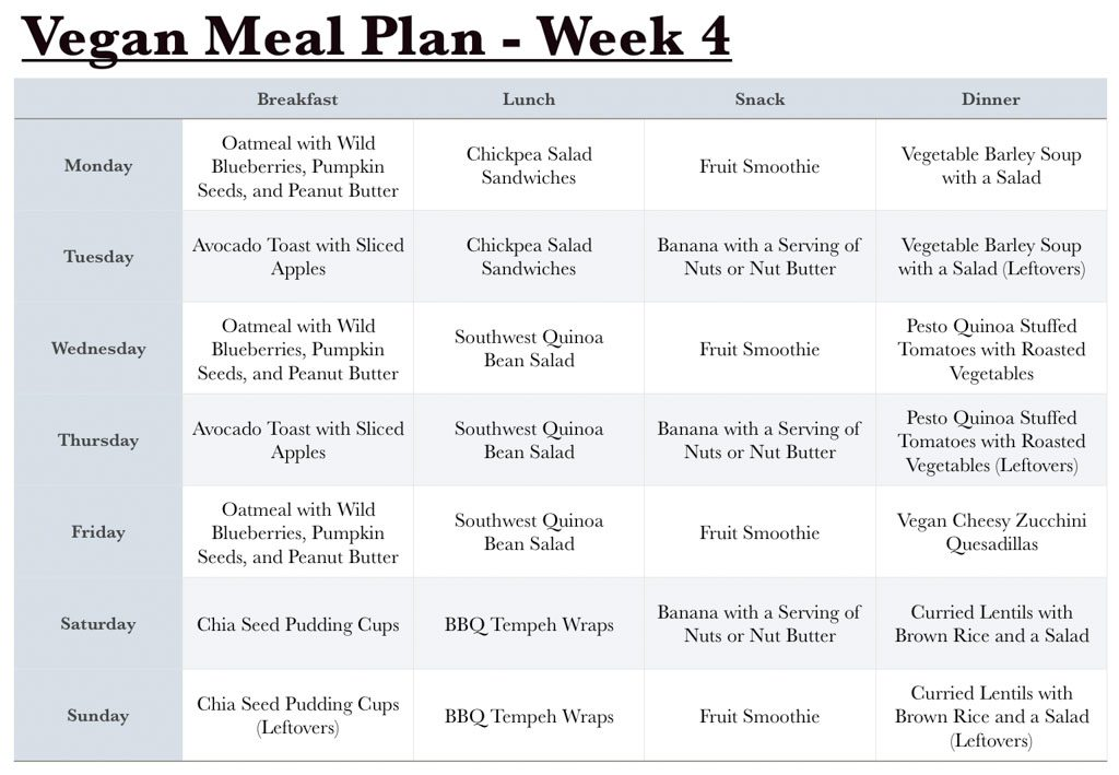 Vegan Meal Plan - Week 4