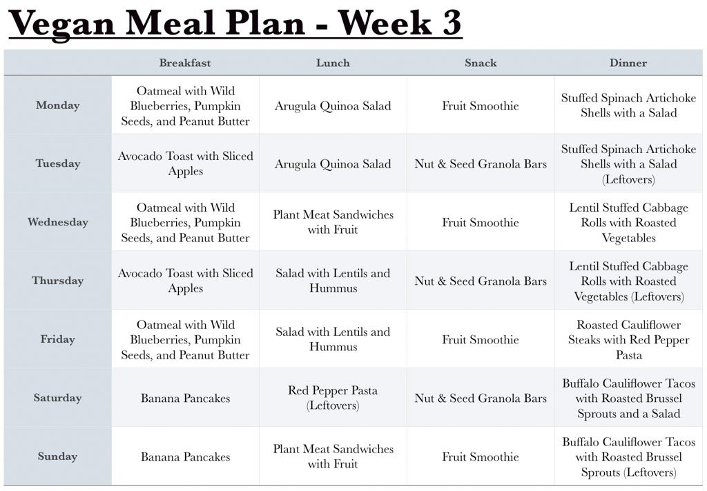 Vegan Meal Plan - Week 3